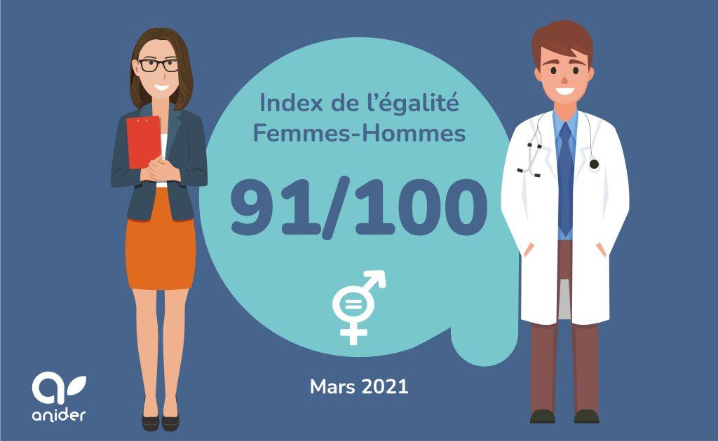 Anider Index égalité femmes hommes
