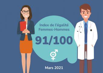 Index d'égalité Femmes – Hommes