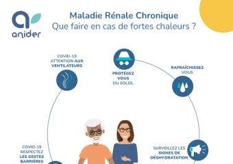 Maladie Rénale Chronique – Que faire en cas de fortes chaleurs ?